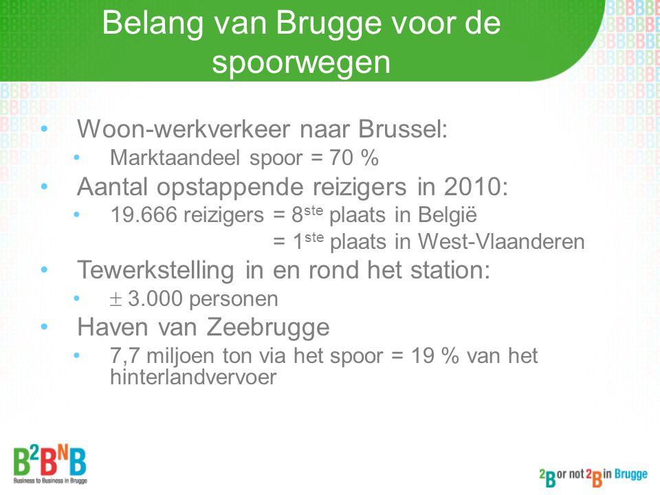 Belang van Brugge voor de spoorwegen