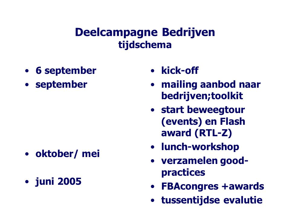 Deelcampagne Bedrijven tijdschema
