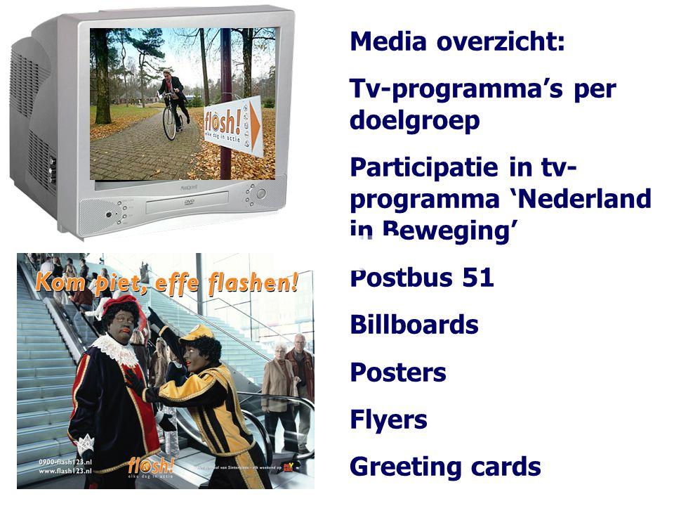 Tv-programma's per doelgroep