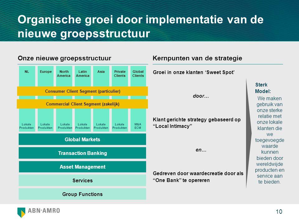 Organische groei door implementatie van de nieuwe groepsstructuur