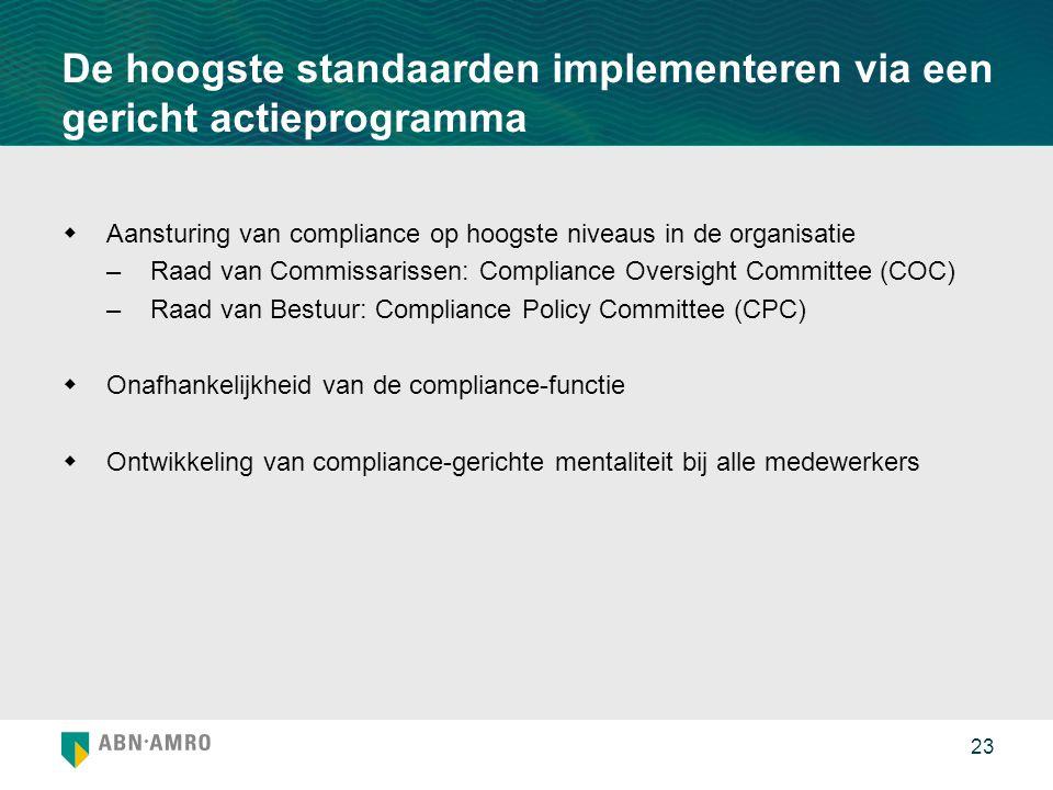De hoogste standaarden implementeren via een gericht actieprogramma