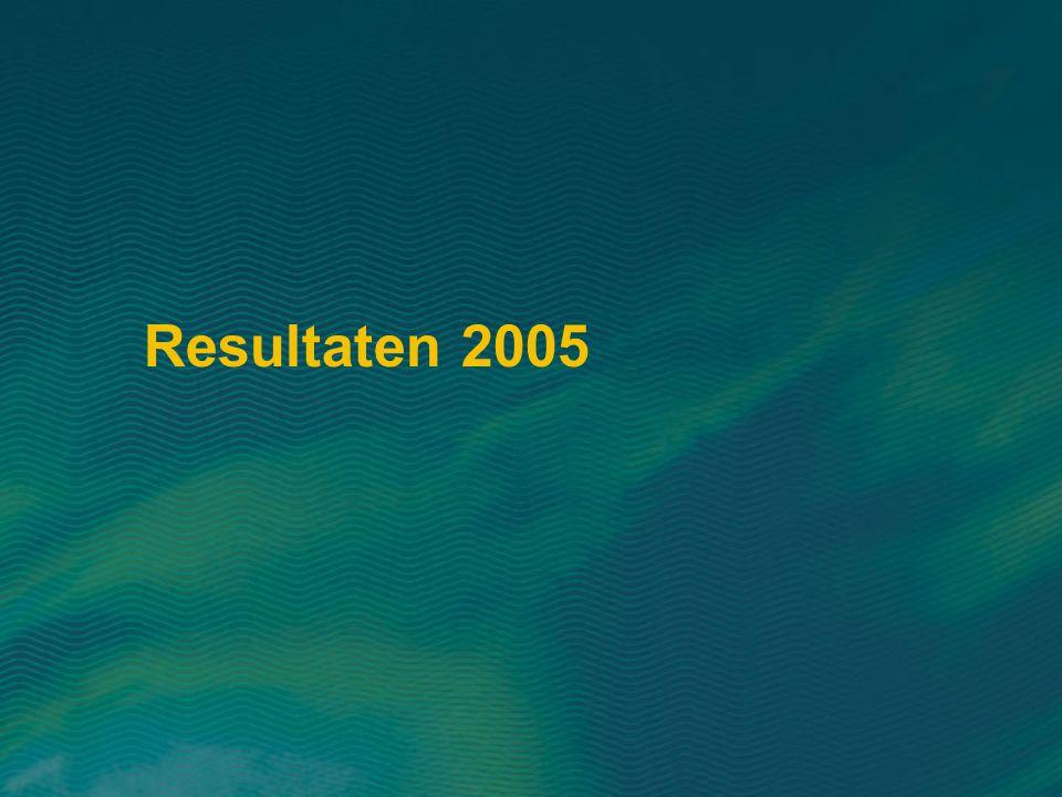 Resultaten 2005