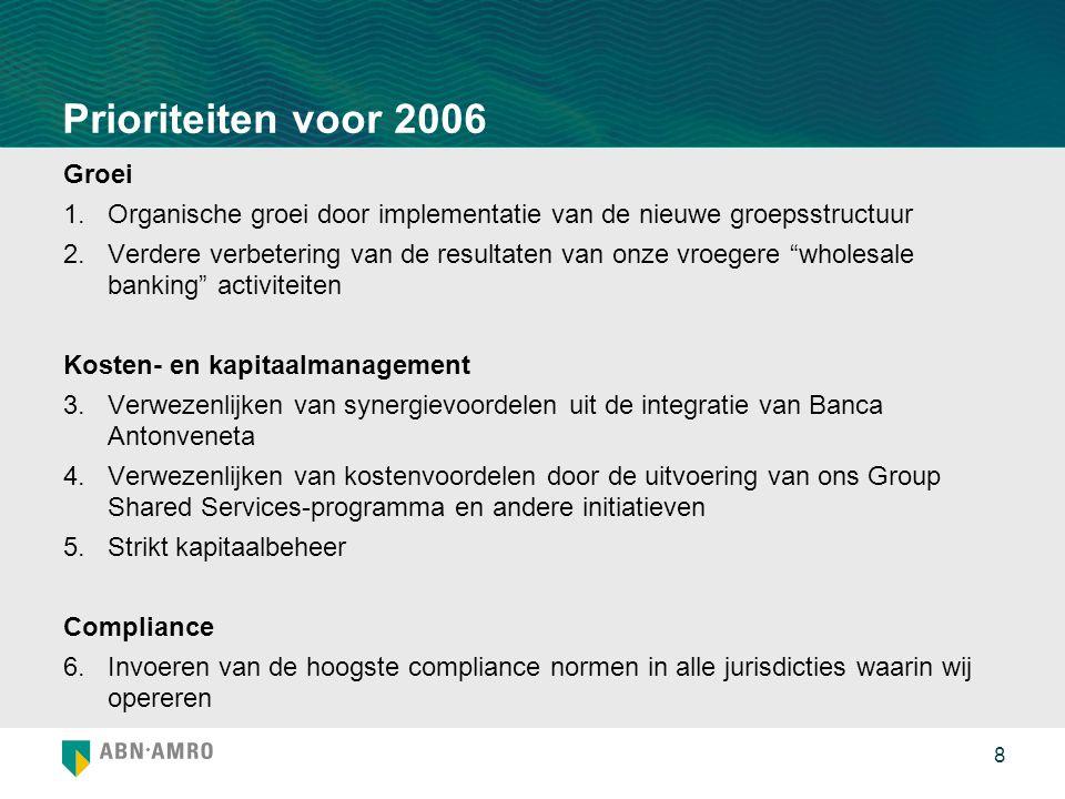Prioriteiten voor 2006 Groei