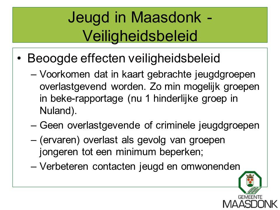 Jeugd in Maasdonk - Veiligheidsbeleid