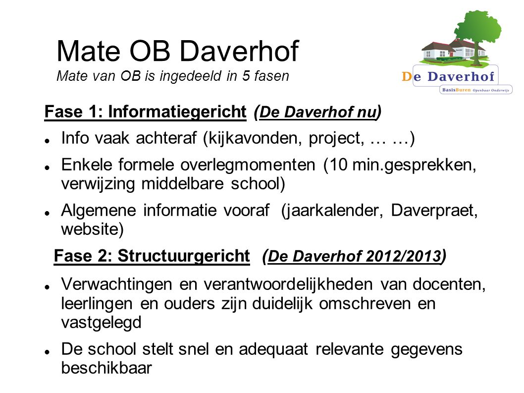 Mate OB Daverhof Mate van OB is ingedeeld in 5 fasen