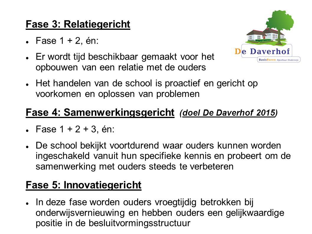 Fase 4: Samenwerkingsgericht (doel De Daverhof 2015)