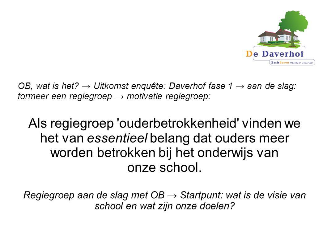 OB, wat is het → Uitkomst enquête: Daverhof fase 1 → aan de slag: formeer een regiegroep → motivatie regiegroep: