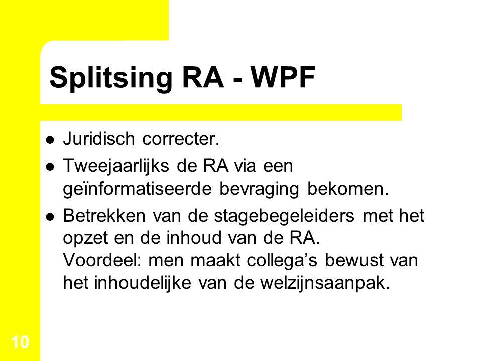 Splitsing RA - WPF Juridisch correcter.
