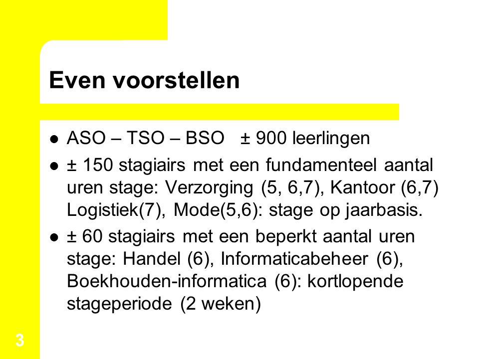 Even voorstellen ASO – TSO – BSO ± 900 leerlingen