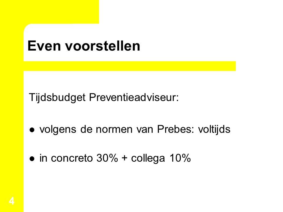 Even voorstellen Tijdsbudget Preventieadviseur:
