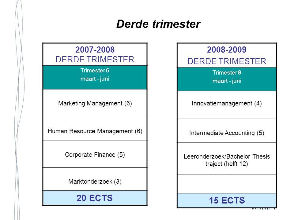 Derde trimester 20 ECTS 15 ECTS 2007-2008 DERDE TRIMESTER 2008-2009