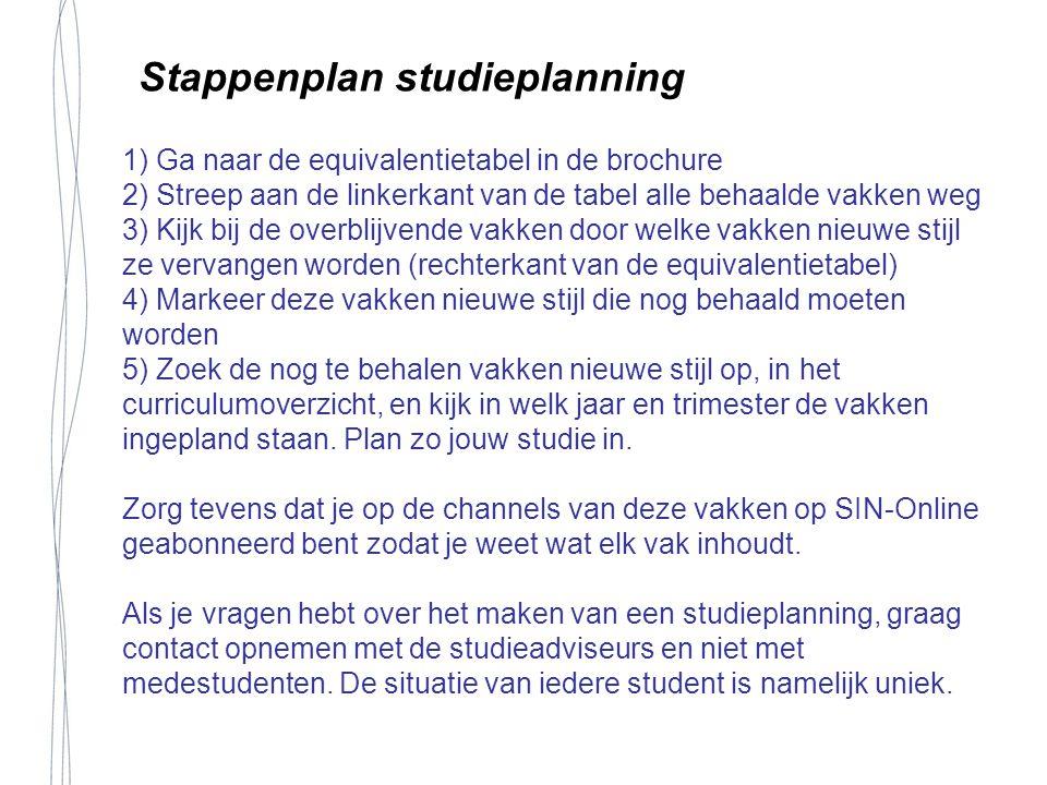 Stappenplan studieplanning