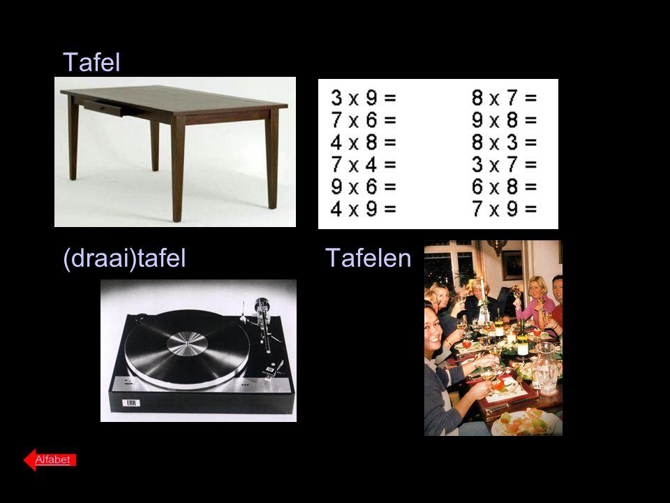 Tafel (draai)tafel Tafelen Alfabet
