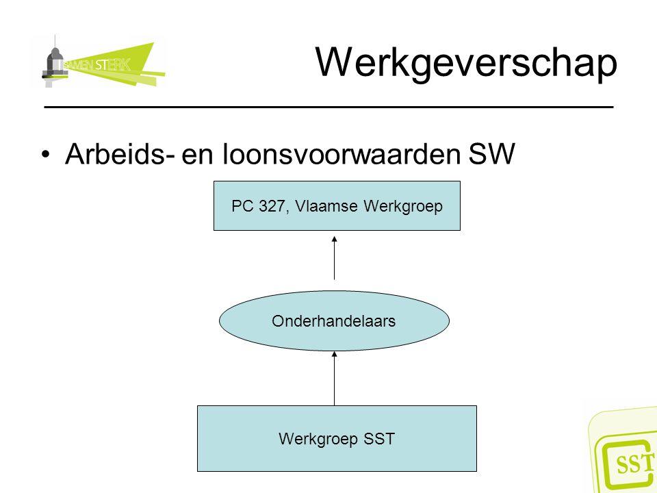 Werkgeverschap Arbeids- en loonsvoorwaarden SW