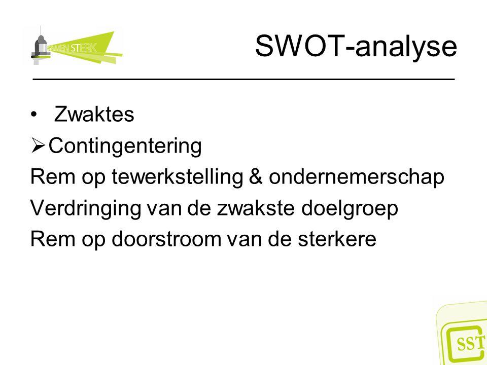 SWOT-analyse Zwaktes Contingentering