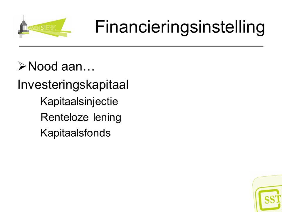 Financieringsinstelling