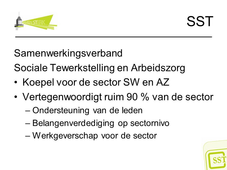 SST Samenwerkingsverband Sociale Tewerkstelling en Arbeidszorg