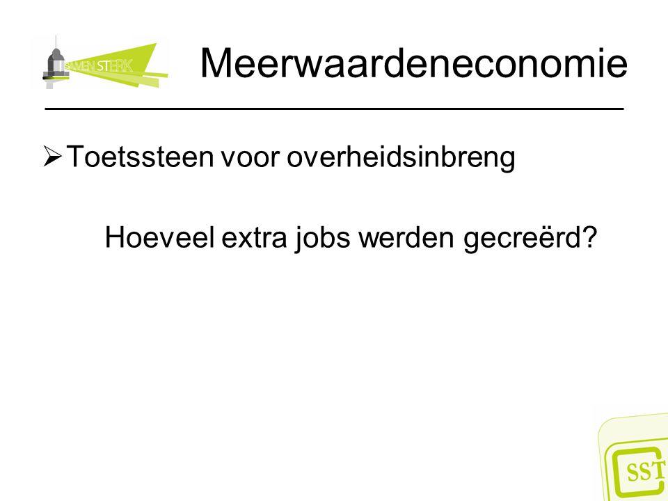 Hoeveel extra jobs werden gecreërd