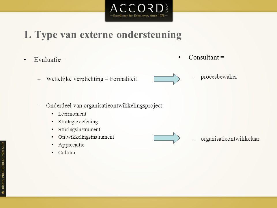 1. Type van externe ondersteuning