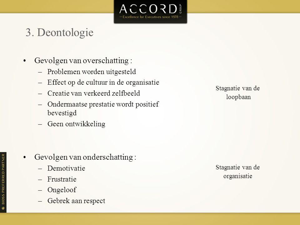 3. Deontologie Gevolgen van overschatting :