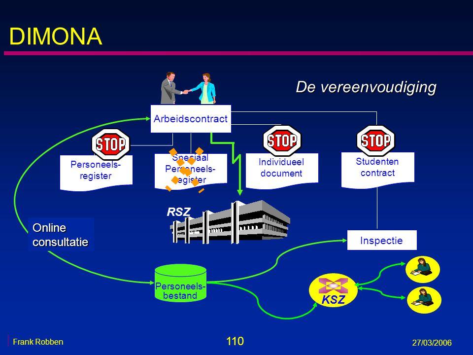 DIMONA De vereenvoudiging RSZ Online consultatie KSZ Arbeidscontract