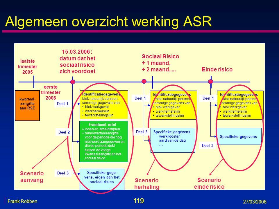 Algemeen overzicht werking ASR