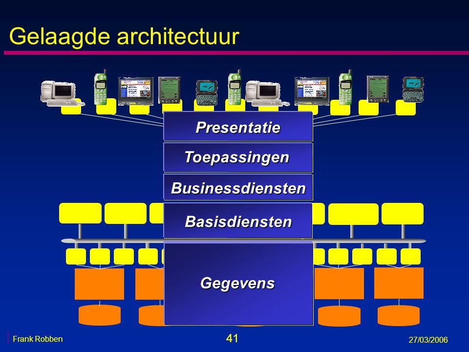 Gelaagde architectuur