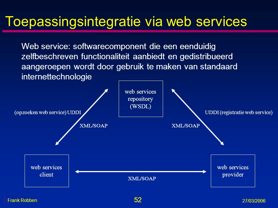 Toepassingsintegratie via web services