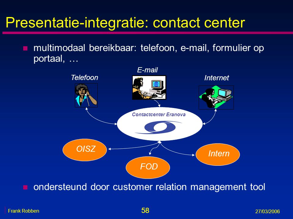 Presentatie-integratie: contact center