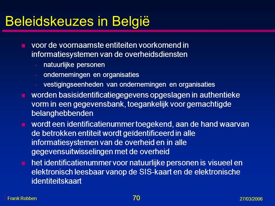 Beleidskeuzes in België