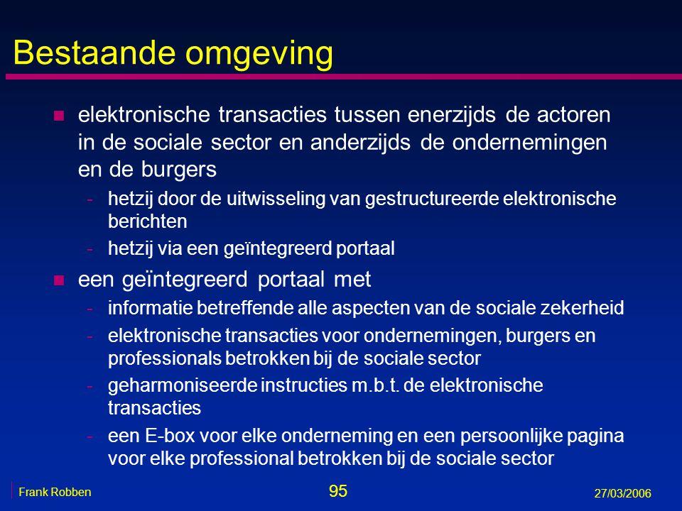 Bestaande omgeving elektronische transacties tussen enerzijds de actoren in de sociale sector en anderzijds de ondernemingen en de burgers.