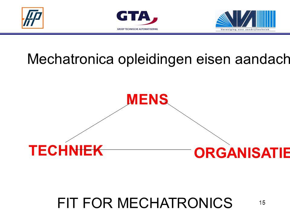 Mechatronica opleidingen eisen aandacht voor: