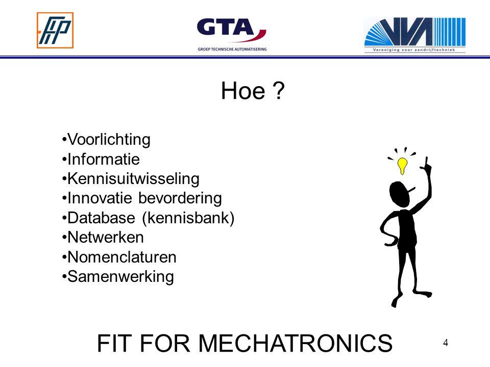 Hoe FIT FOR MECHATRONICS Voorlichting Informatie Kennisuitwisseling