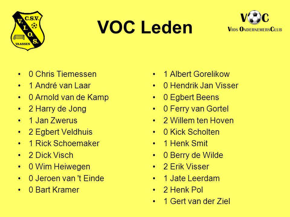 VOC Leden 0 Chris Tiemessen 1 André van Laar 0 Arnold van de Kamp