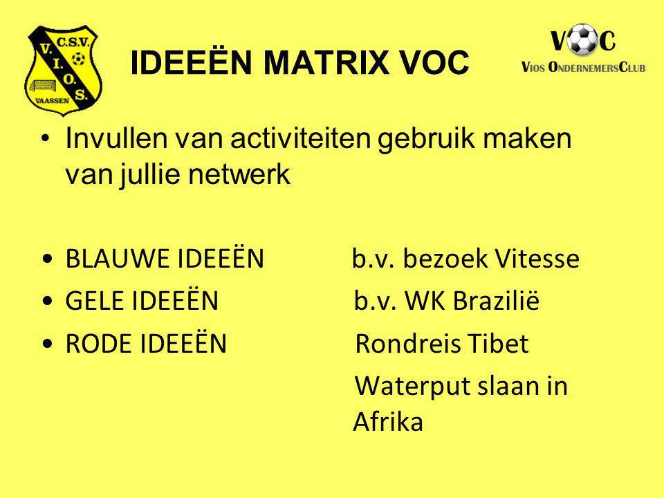 IDEEËN MATRIX VOC Invullen van activiteiten gebruik maken van jullie netwerk. BLAUWE IDEEËN b.v. bezoek Vitesse.