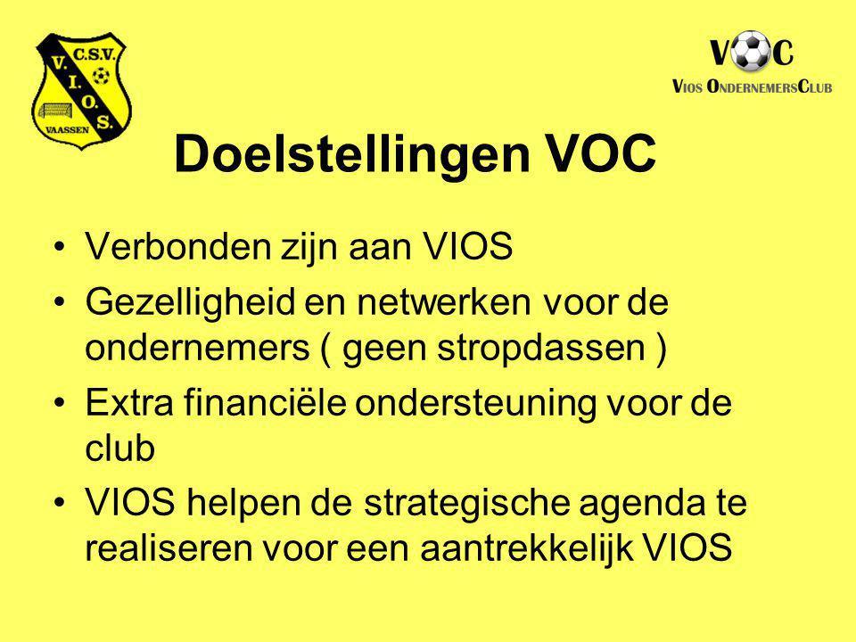 Doelstellingen VOC Verbonden zijn aan VIOS