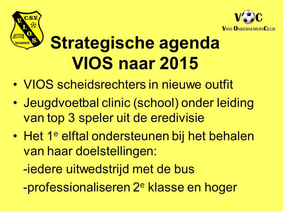 Strategische agenda VIOS naar 2015