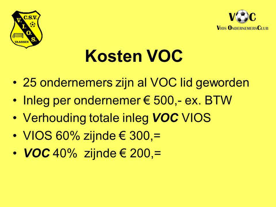 Kosten VOC 25 ondernemers zijn al VOC lid geworden