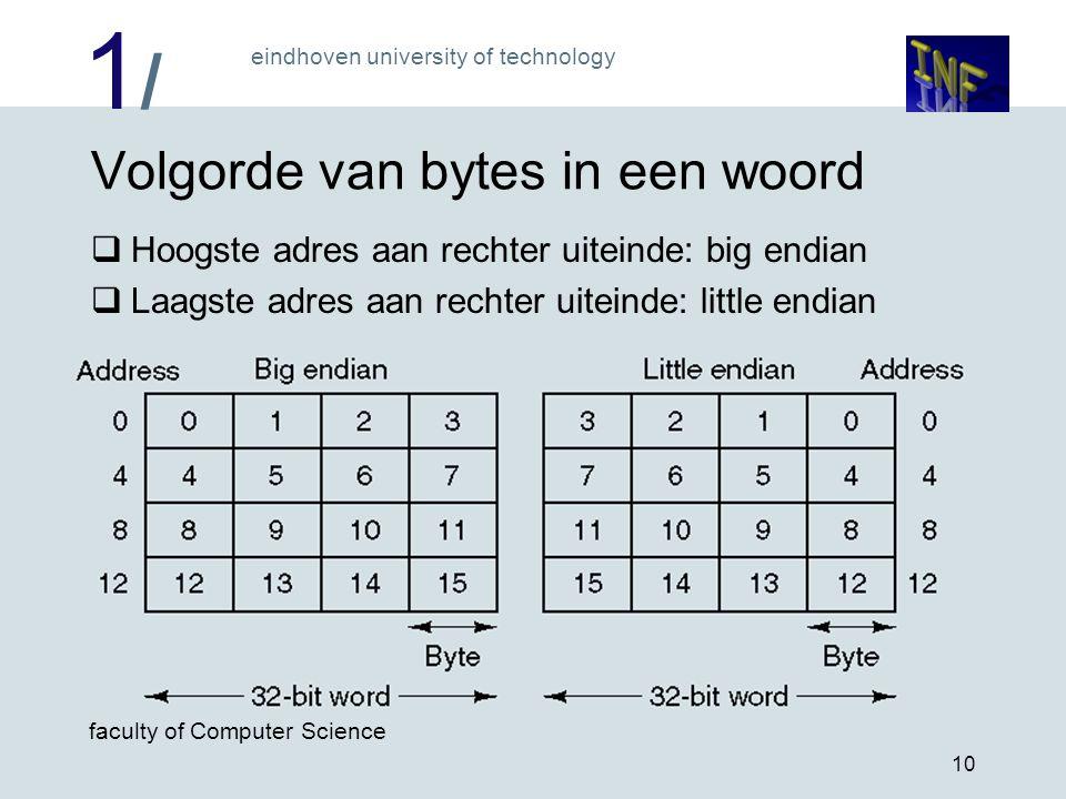 Volgorde van bytes in een woord