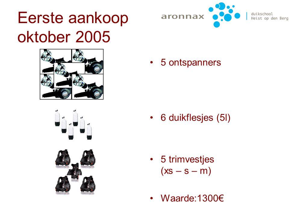 Eerste aankoop oktober 2005
