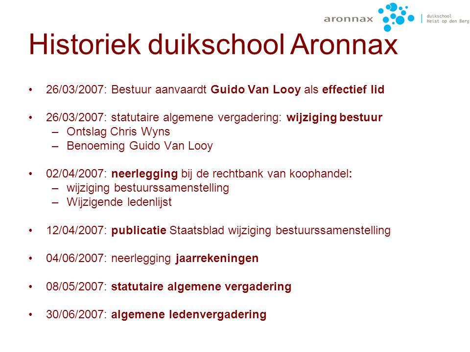 Historiek duikschool Aronnax