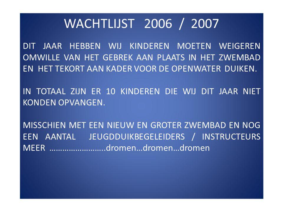 WACHTLIJST 2006 / 2007