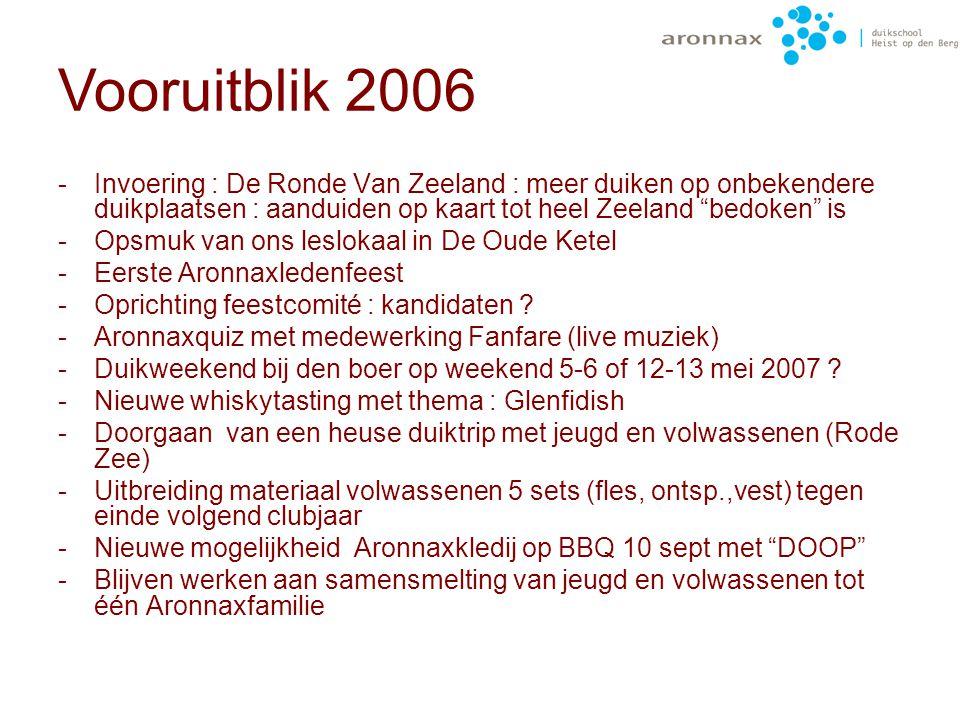 Vooruitblik 2006 Invoering : De Ronde Van Zeeland : meer duiken op onbekendere duikplaatsen : aanduiden op kaart tot heel Zeeland bedoken is.
