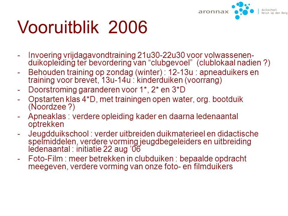 Vooruitblik 2006 Invoering vrijdagavondtraining 21u30-22u30 voor volwassenen-duikopleiding ter bevordering van clubgevoel (clublokaal nadien )