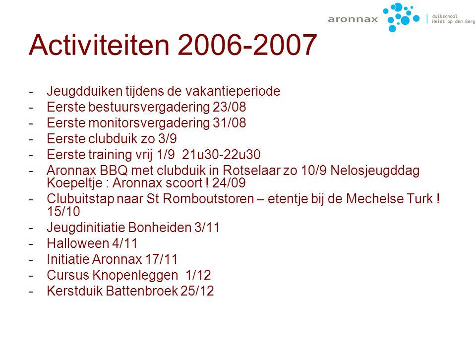 Activiteiten 2006-2007 Jeugdduiken tijdens de vakantieperiode