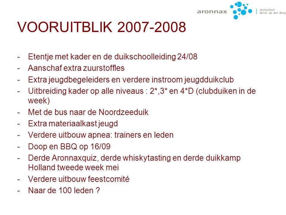 VOORUITBLIK 2007-2008 Etentje met kader en de duikschoolleiding 24/08