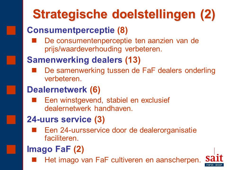 Strategische doelstellingen (2)