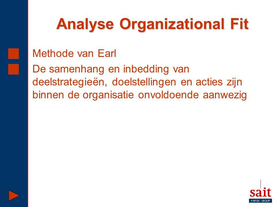 Analyse Organizational Fit