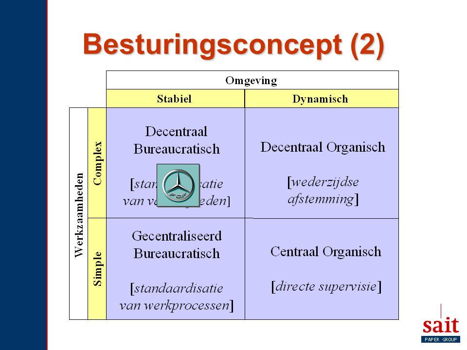 Besturingsconcept (2)