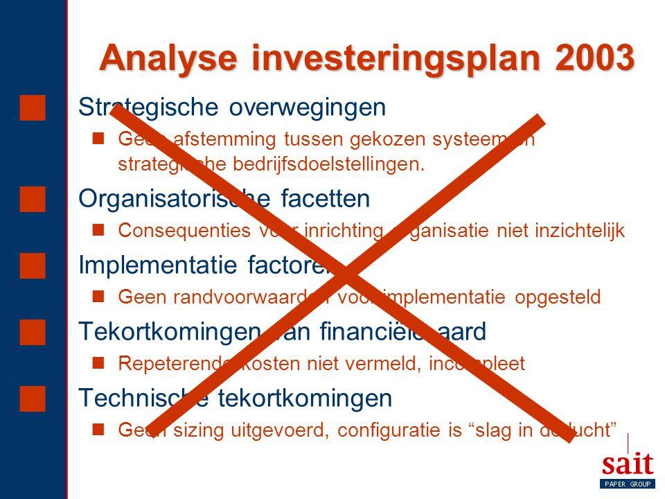 Analyse investeringsplan 2003